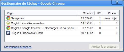 Chrome (tasks)