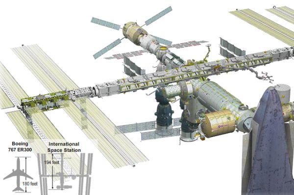 La Station Spatiale Internationale en mouvement