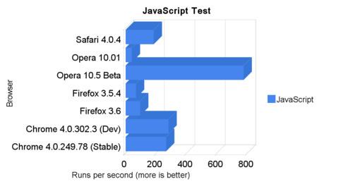 javascript_test