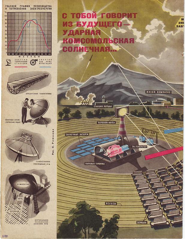 La science d'Union Soviétique en images