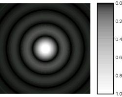Diffraction et photo numérique