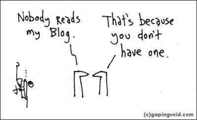 Personne ne lit mon blog…