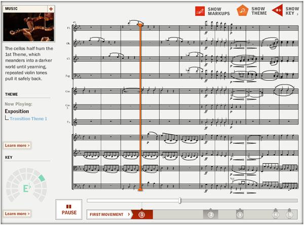 Partition de la 3e symphonie de Ludvig Van Beethoven